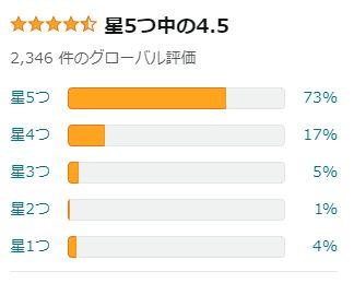 ラングスジャパンのブレイブボード「リップスティックデラックスミニ」の評価