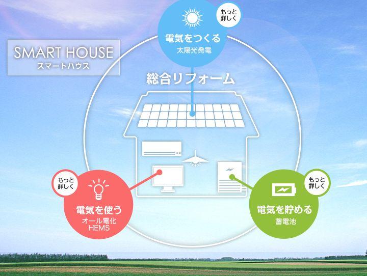 ミラブル公式販売代理店日本ファクターのホームページ